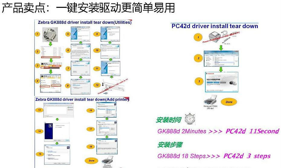 霍尼韦尔PC42D打印机产品介绍8
