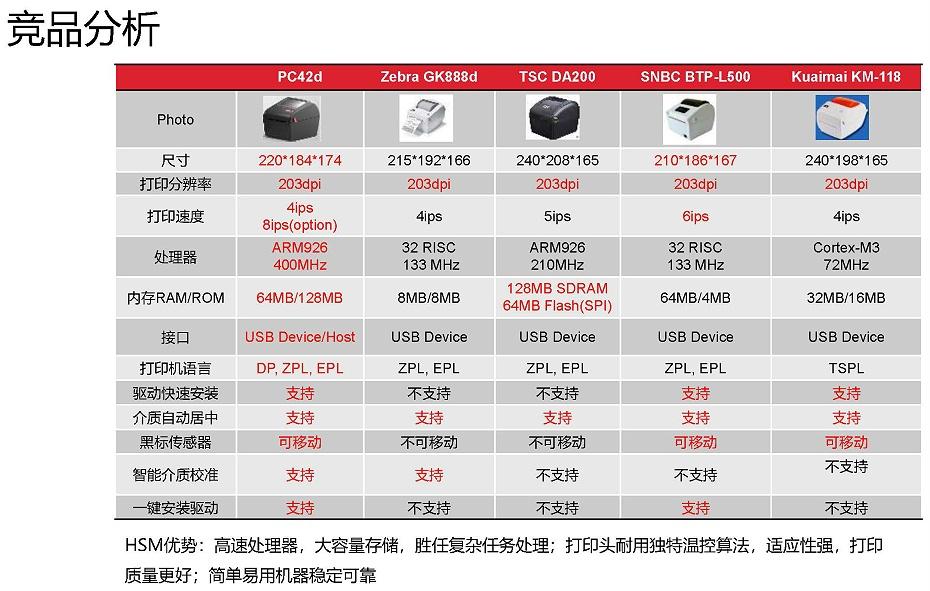 霍尼韦尔PC42D打印机产品介绍d