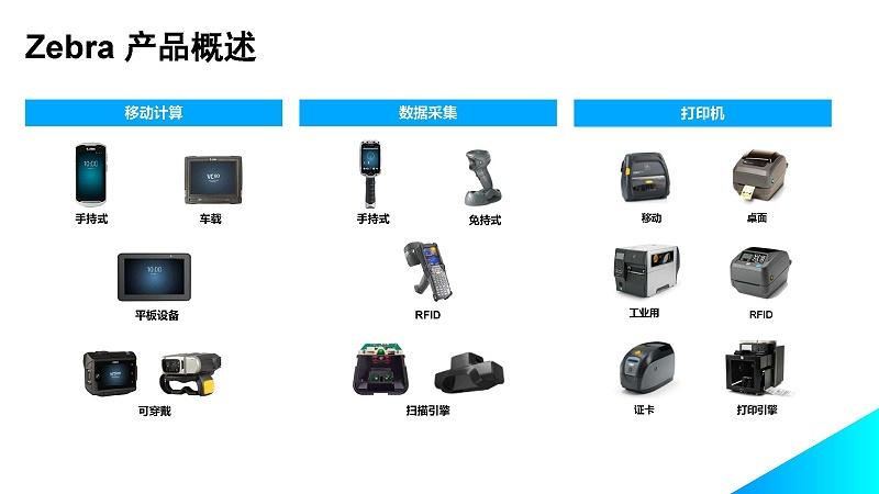 斑马技术Overview_页面_07