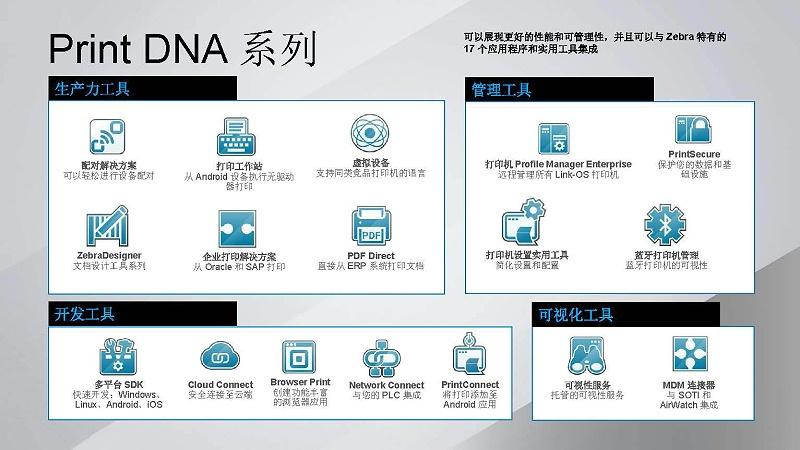 斑马技术Overview_页面_15