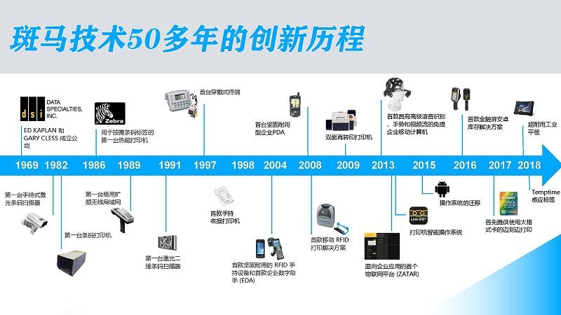 斑马技术Overview_页面_02