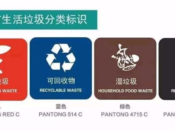 垃圾分类标签