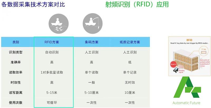 RFID5