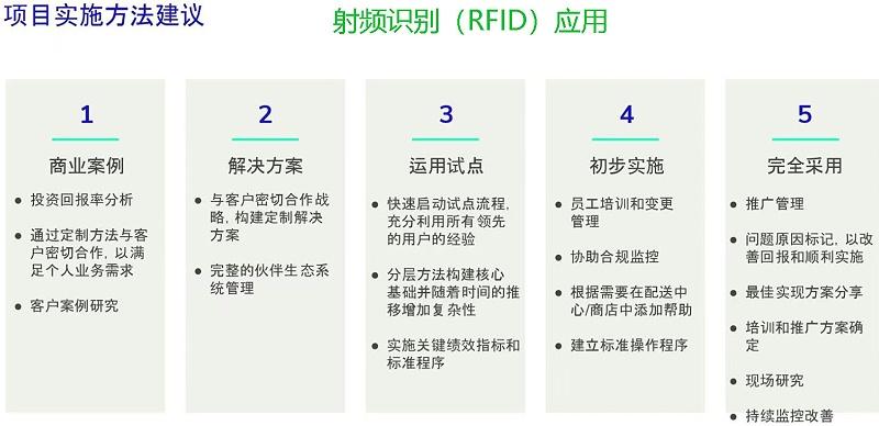 RFID9