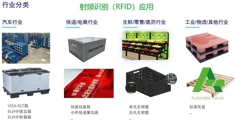 RFID0