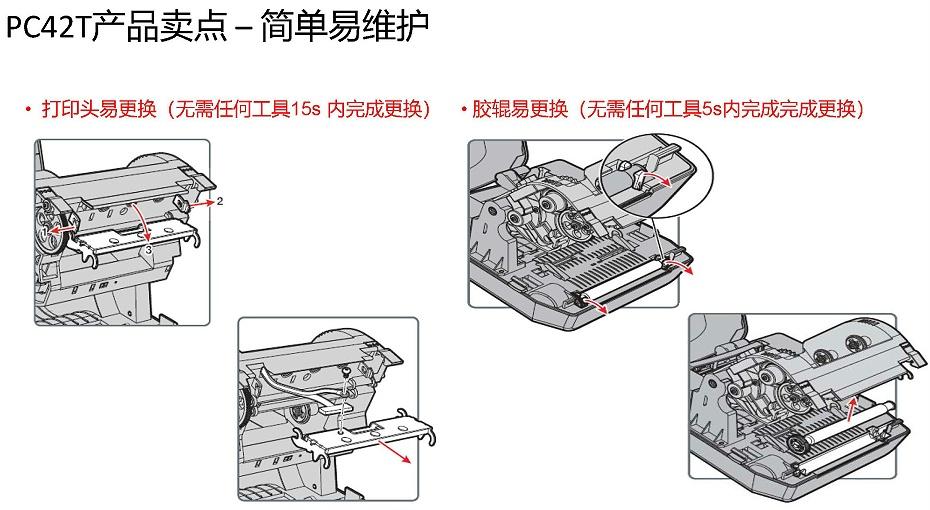 霍尼韦尔PC42T打印机产品介绍8