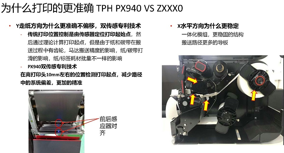PX940-9