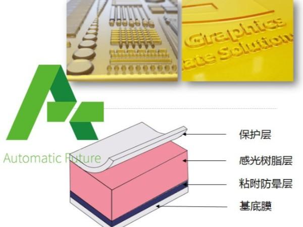 砹石科技带您了解凸版和柔版CTP的制作流程!