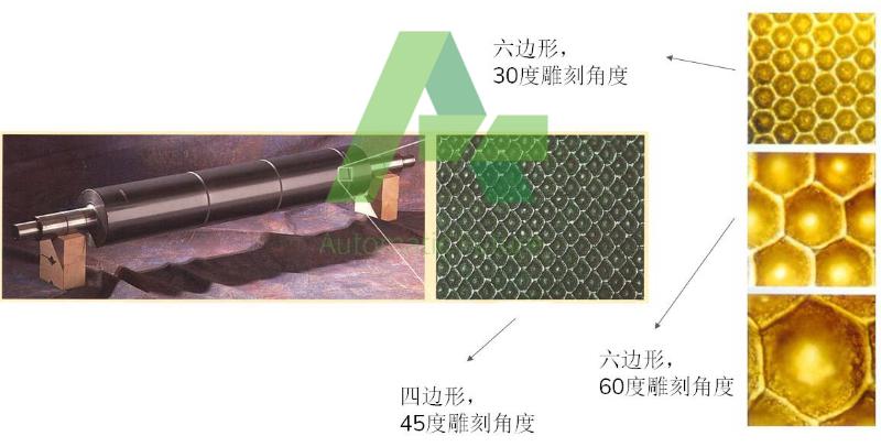 柔版印刷水印05