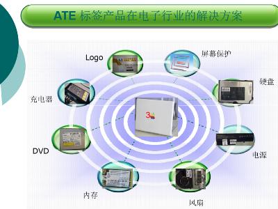 砹石科技特种强粘耐高温阻燃不干胶标签在电子行业的应用(一)