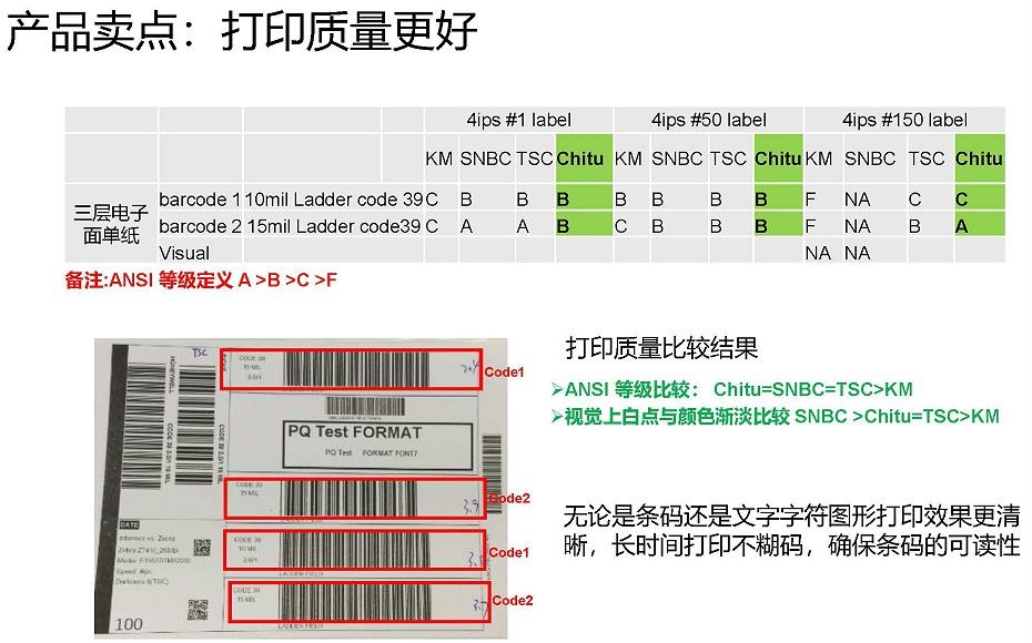 霍尼韦尔PC42D打印机产品介绍7