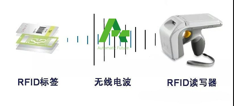 RFID基础10