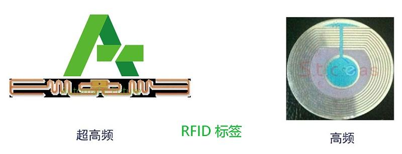RFID基础20