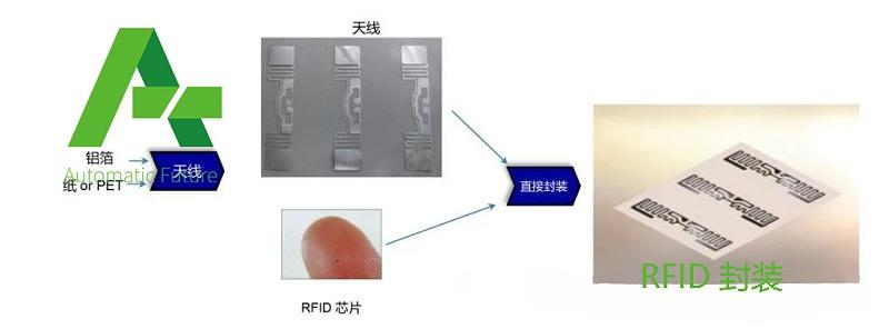 RFID基础7