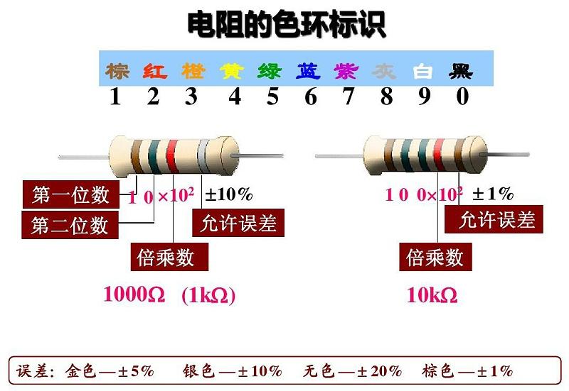 电阻标识 (2)