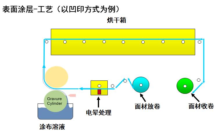 印刷薄膜4