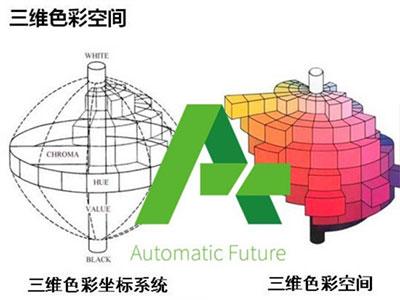 印刷用的油墨的色彩原理与调配方法