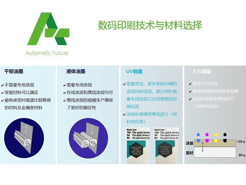 数码印刷技术与材料选择8