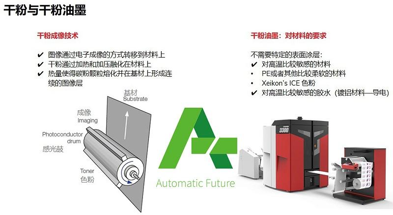 数码印刷技术与材料选择3