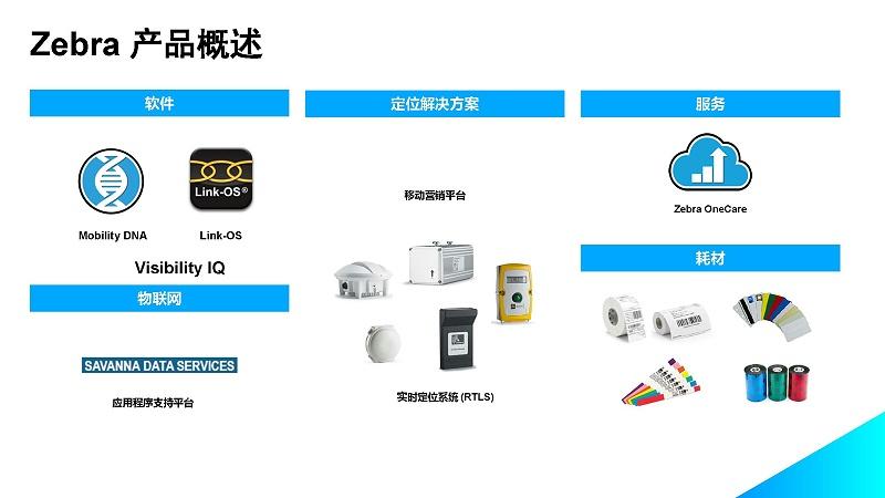 斑马技术Overview_页面_08