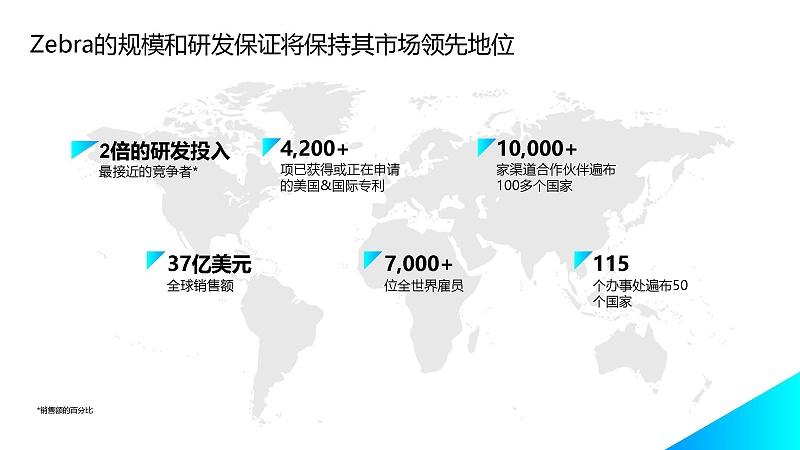 斑马技术Overview_页面_04