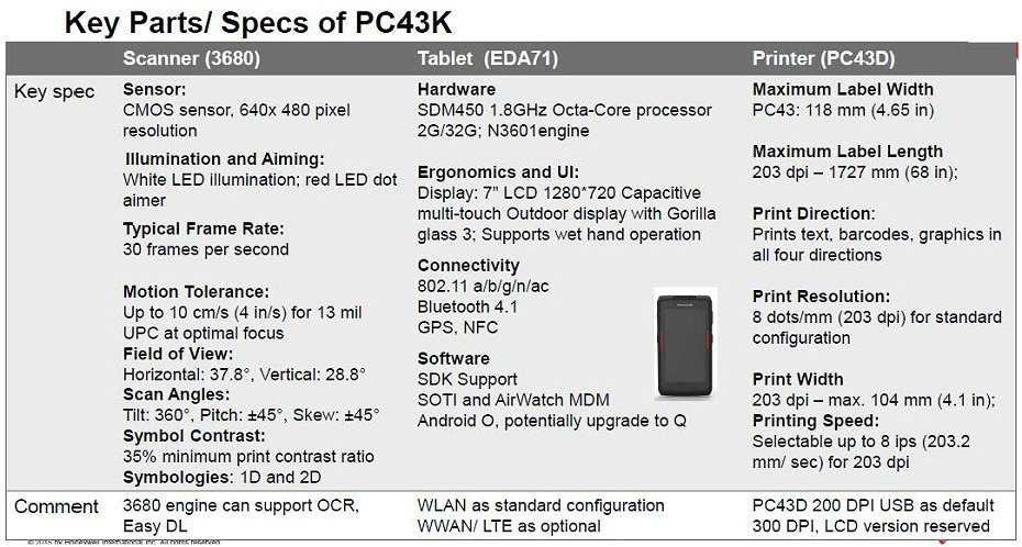 PC43K3